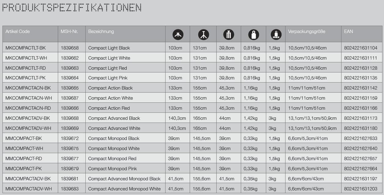 20140604_Produktspezifikationen